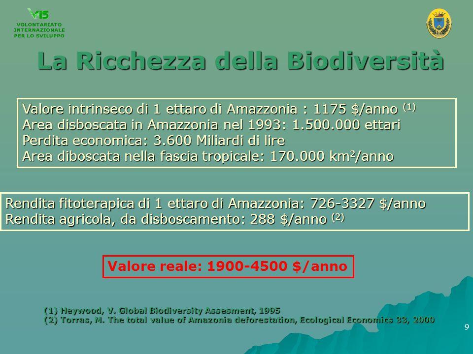 La Ricchezza della Biodiversità