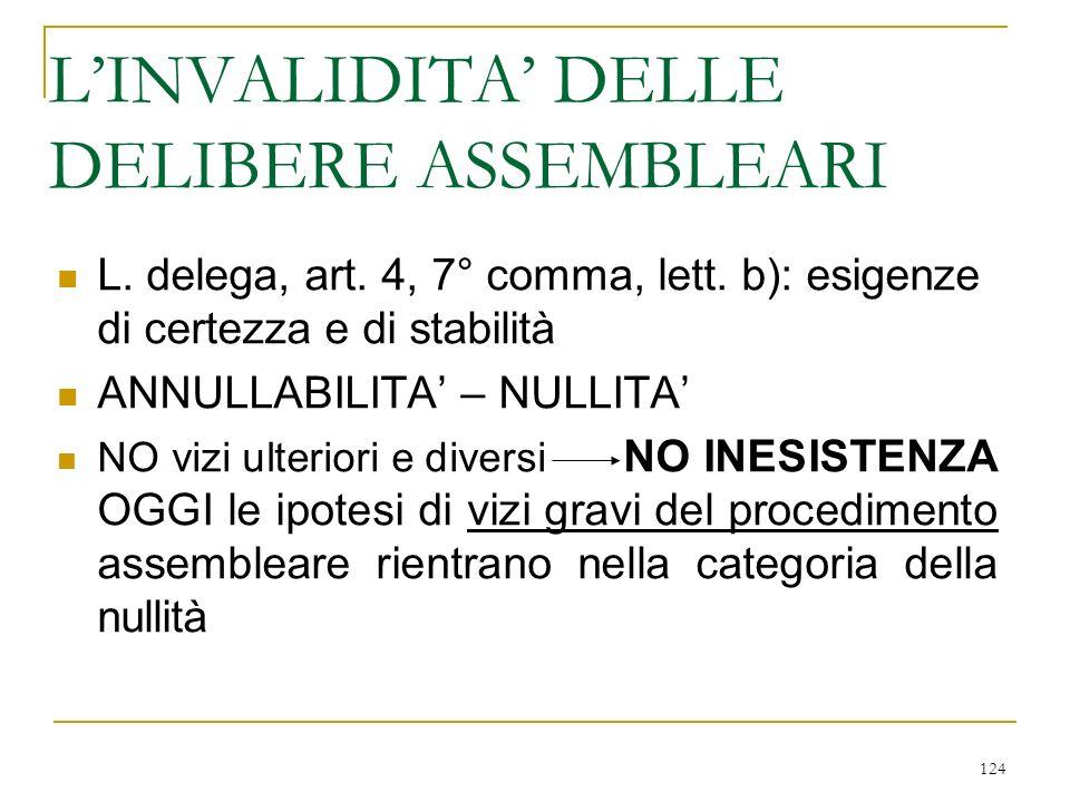 La rappresentanza in assemblea (art. 2372)