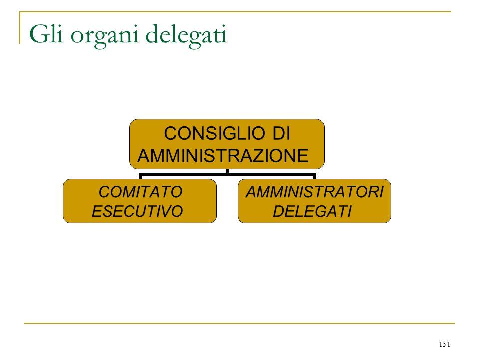 … segue: strutture finanziaria (e organizzazione interna)