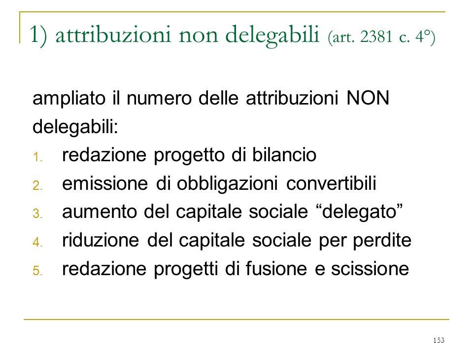 … il Consiglio di Amministrazione (art. 2388)