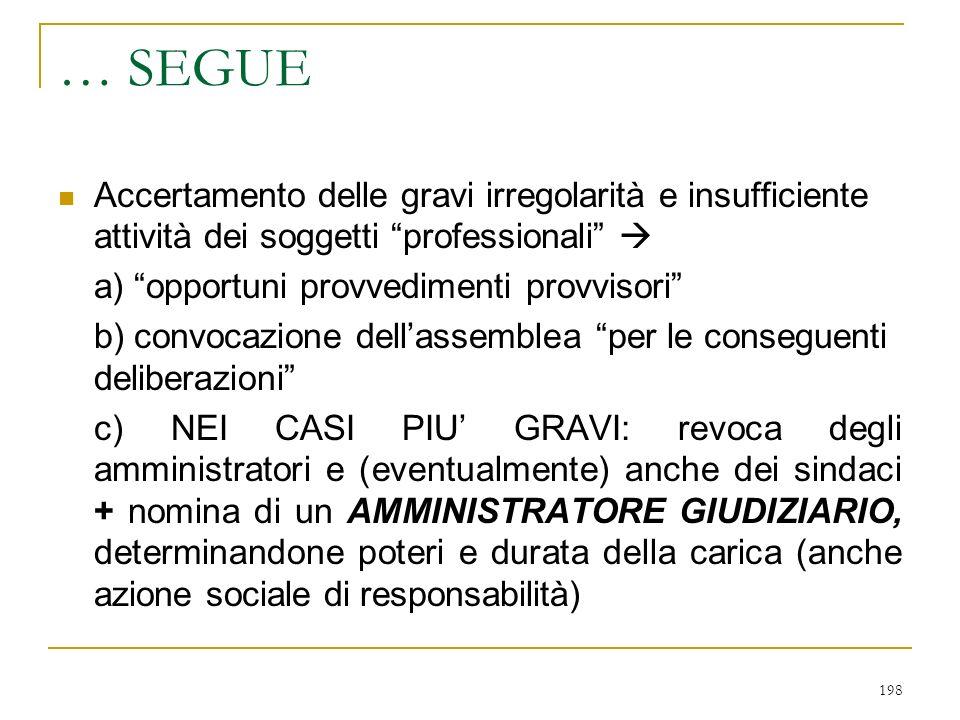 … art. 2408 Art. 2408 = DIRITTO DI DENUNCIA AL COLLEGIO SINDACALE DI FATTI RITENUTI CENSURABILI.
