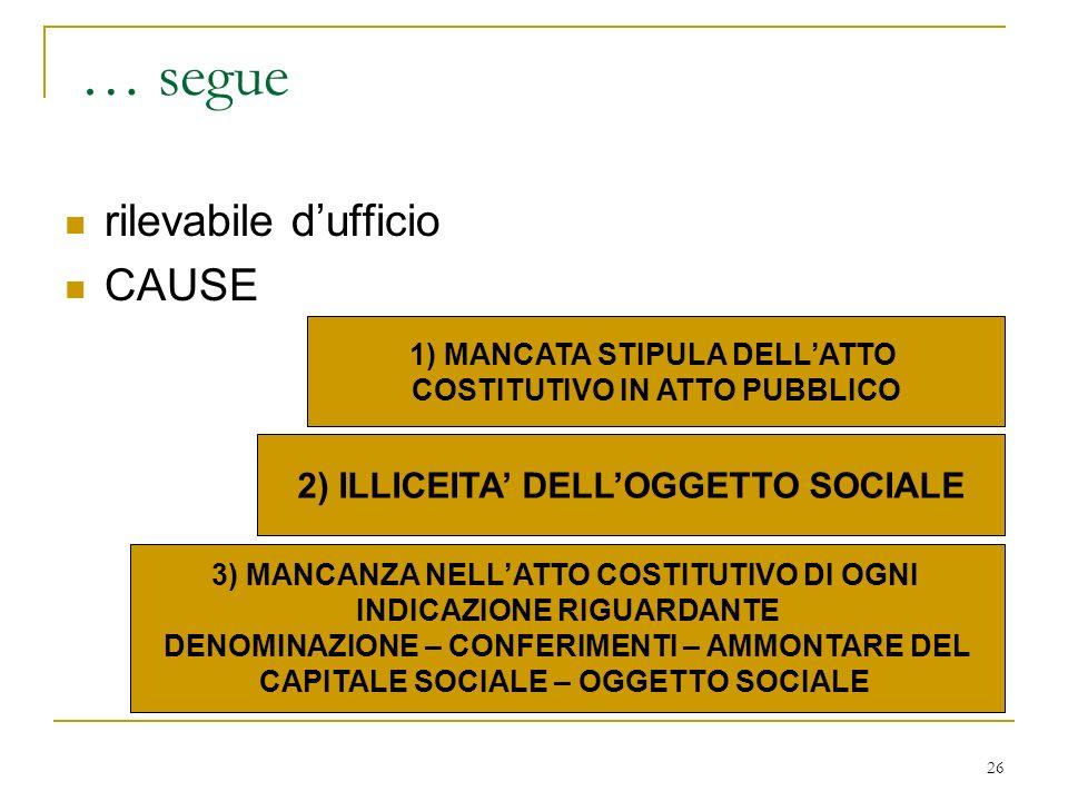 1) L'ATTO COSTITUTIVO CONTENUTO (ART. 2328) + STATUTO ATTO PUBBLICO