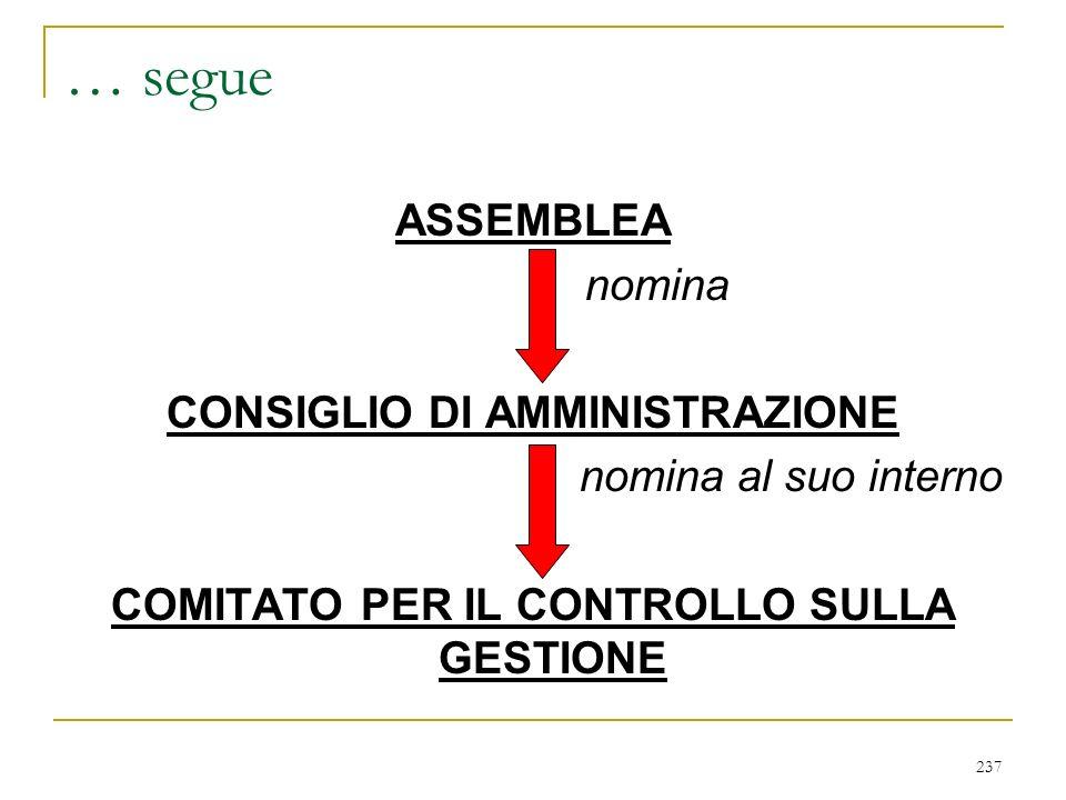 … il controllo contabile