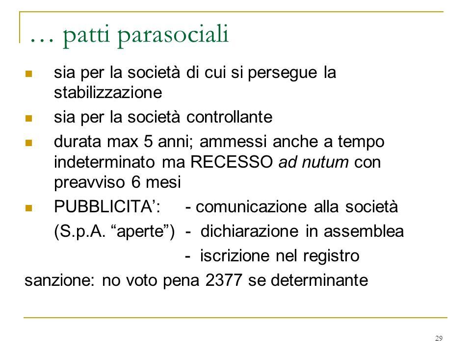 NULLITA' DI S.P.A. (art. 2332) dies a quo: iscrizione nel registro delle imprese. ipotesi tassative.