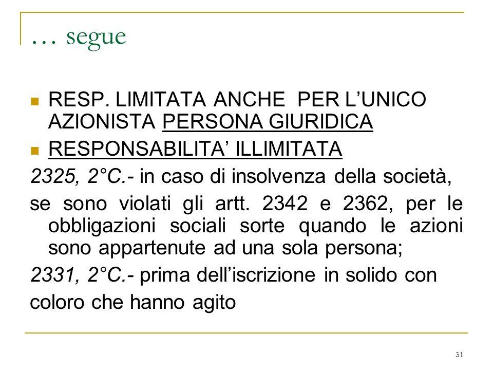 … segue rilevabile d'ufficio CAUSE 2) ILLICEITA' DELL'OGGETTO SOCIALE