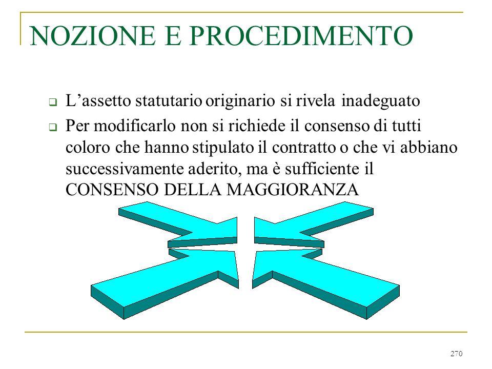 BILANCIO CONSOLIDATO (artt. 25 e segg. D. Lgs. n. 127/1991)