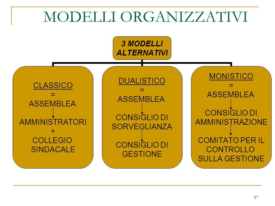 5) ACQUISTO DI AZIONI / QUOTE DELLA CONTROLLANTE (art. 2359-bis)