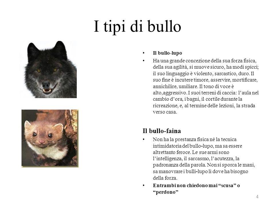 I tipi di bullo Il bullo-faina Il bullo-lupo