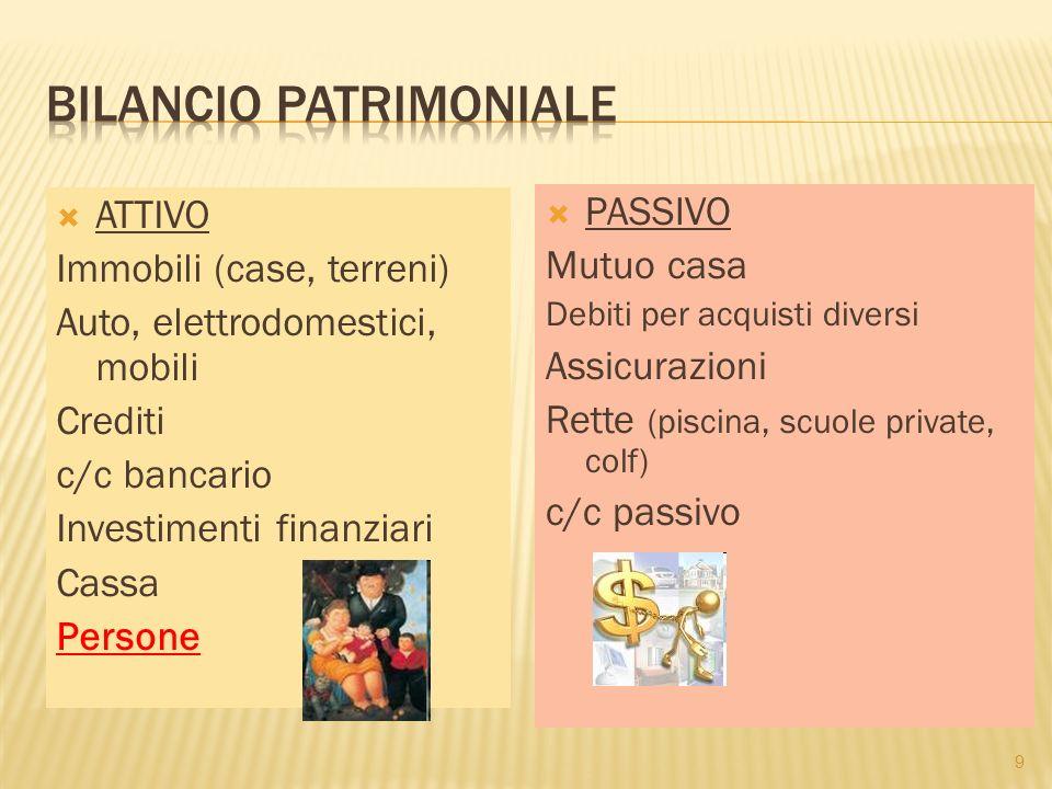 BILANCIO PATRIMONIALE