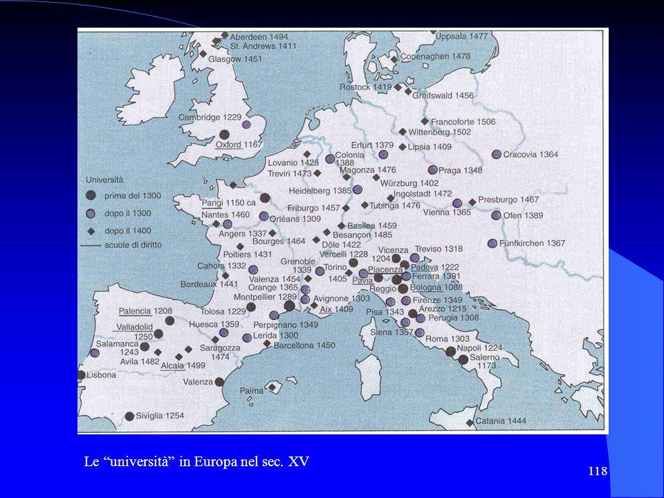 Le università in Europa nel sec. XV