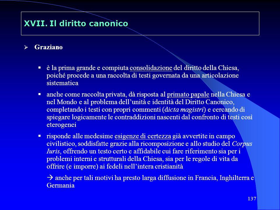 XVII. Il diritto canonico