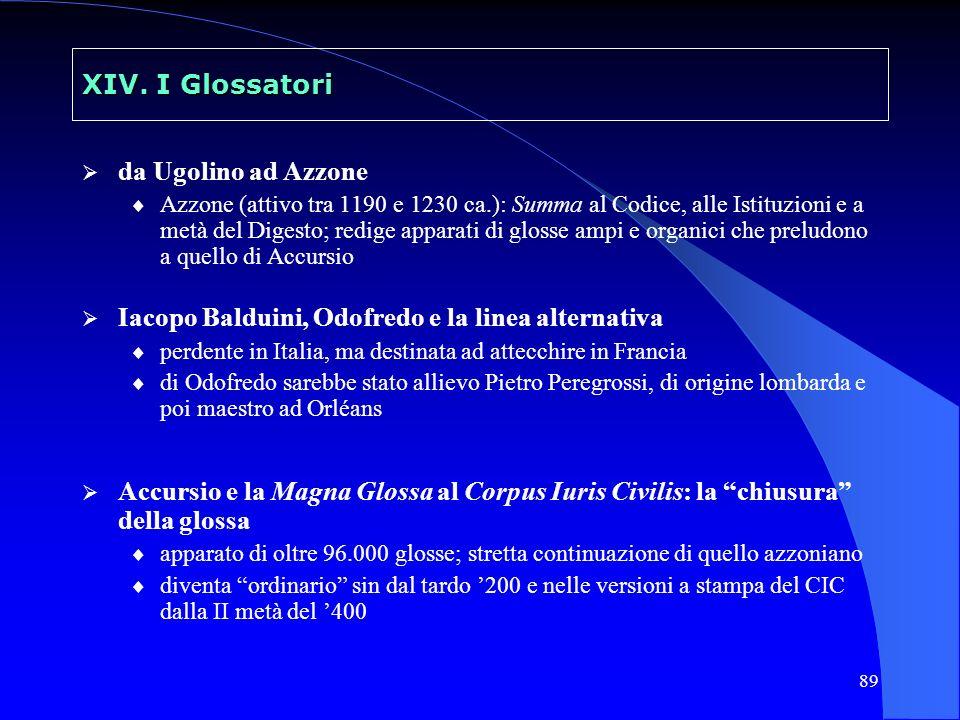 Iacopo Balduini, Odofredo e la linea alternativa