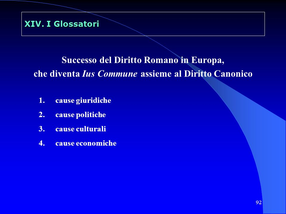 Successo del Diritto Romano in Europa,