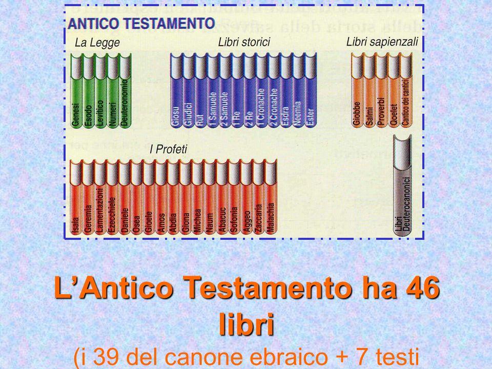 L'Antico Testamento ha 46 libri (i 39 del canone ebraico + 7 testi deuterocanonici).