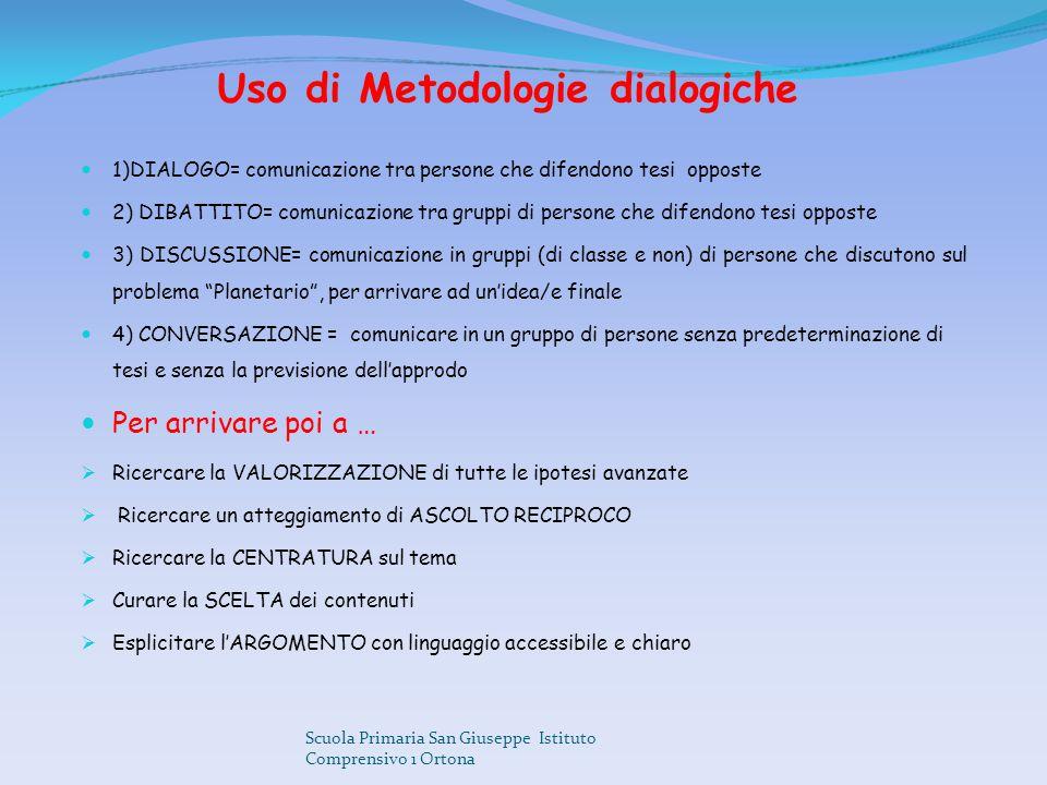 Uso di Metodologie dialogiche
