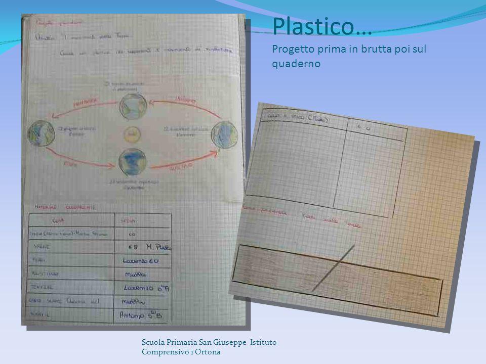 Plastico… Progetto prima in brutta poi sul quaderno
