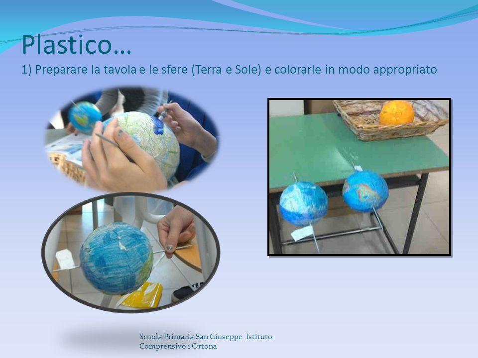 Plastico… 1) Preparare la tavola e le sfere (Terra e Sole) e colorarle in modo appropriato