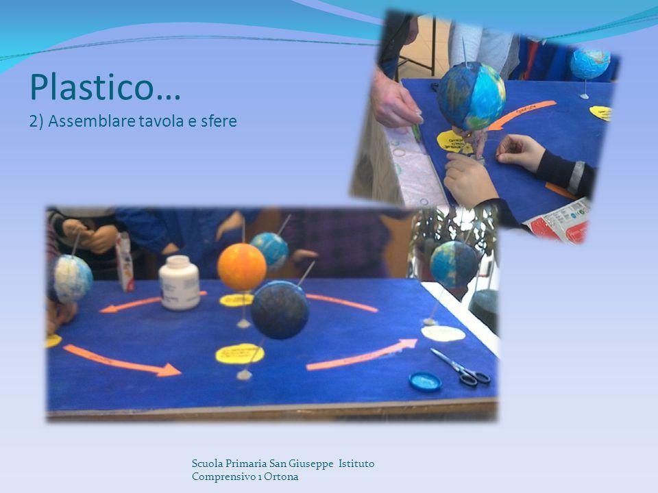 Plastico… 2) Assemblare tavola e sfere