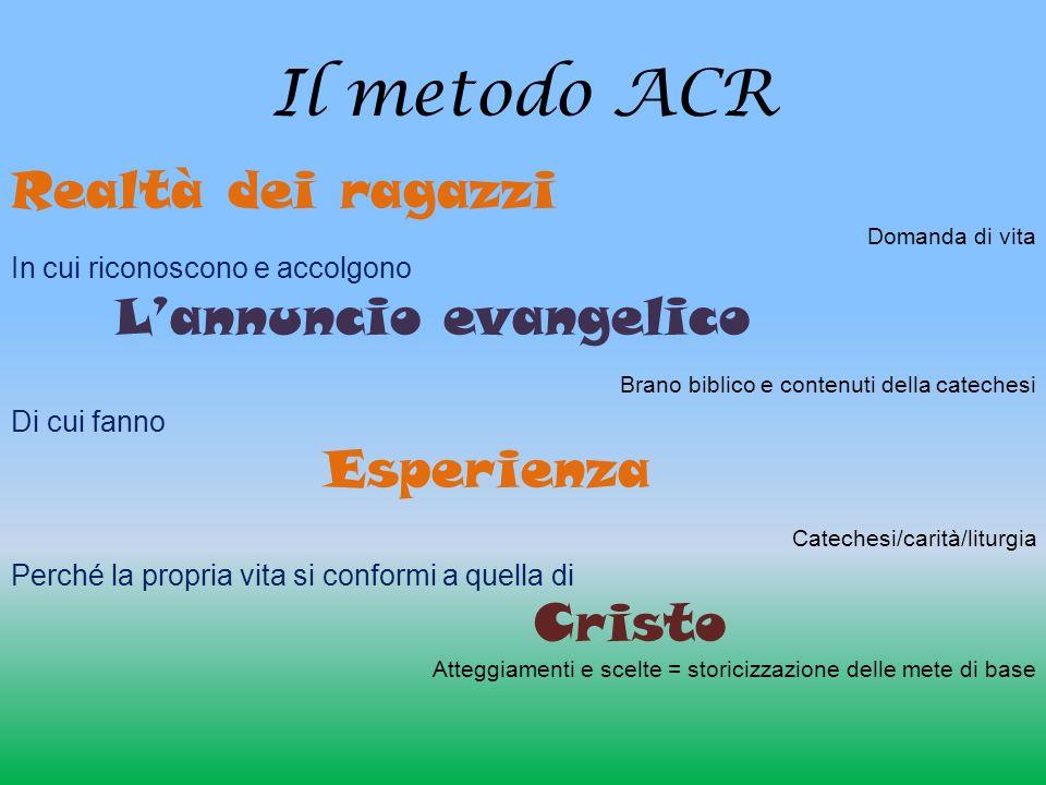 Il metodo ACR Realtà dei ragazzi L'annuncio evangelico