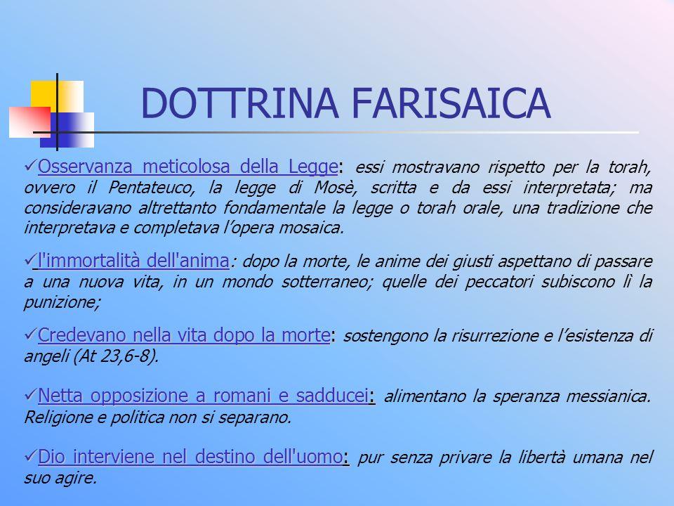 DOTTRINA FARISAICA