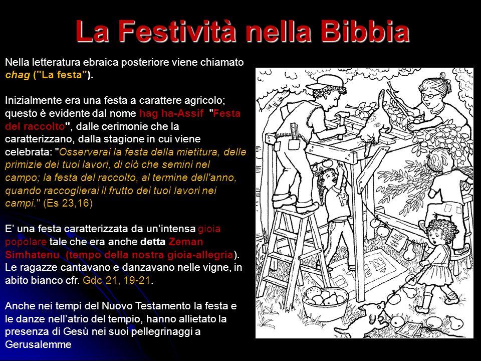 La Festività nella Bibbia