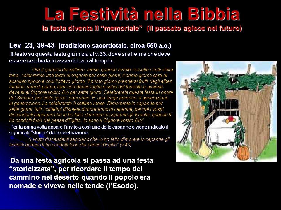 La Festività nella Bibbia la festa diventa il memoriale (il passato agisce nel futuro)
