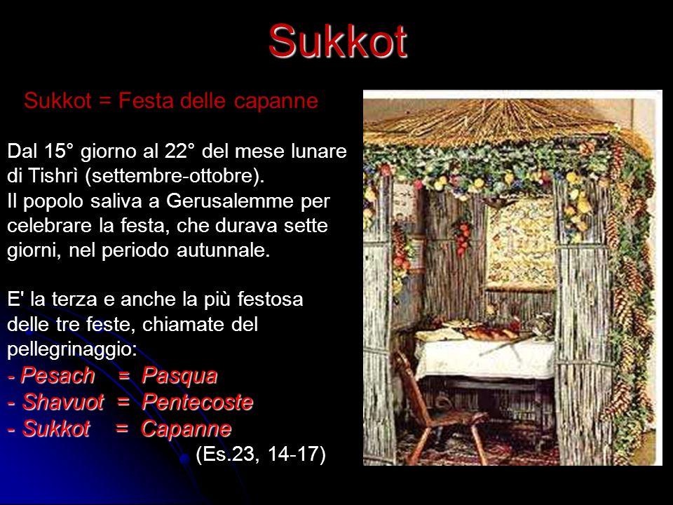 Sukkot Shavuot = Pentecoste Sukkot = Capanne