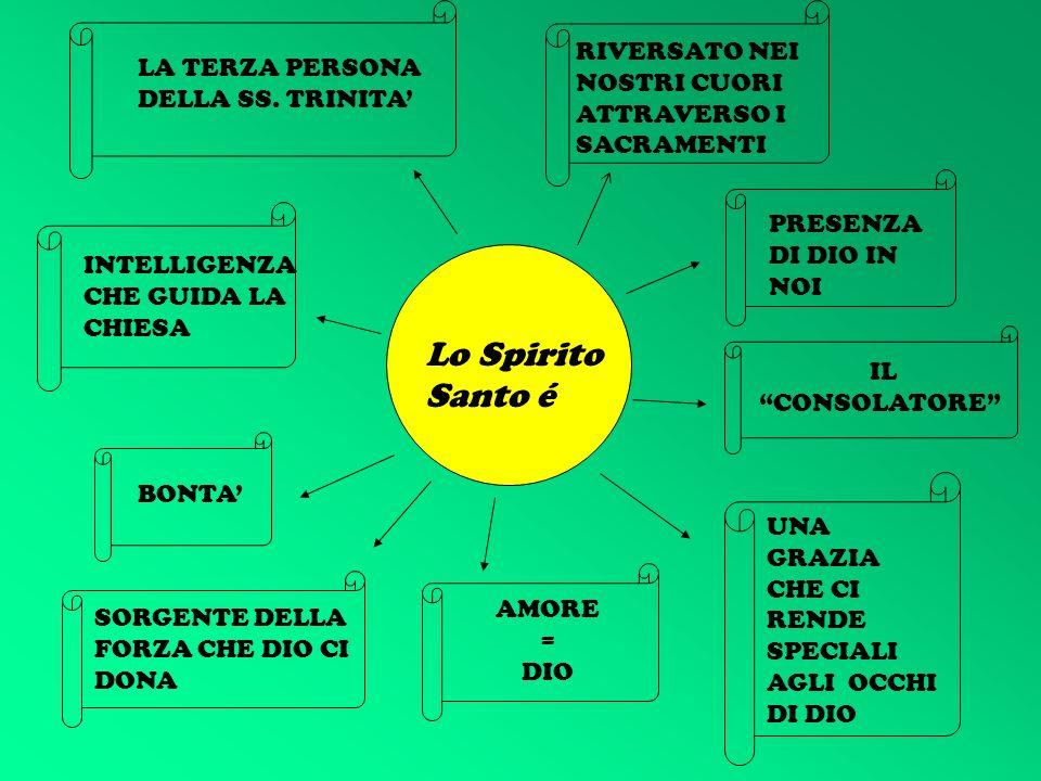 Lo Spirito Santo é RIVERSATO NEI NOSTRI CUORI ATTRAVERSO I SACRAMENTI