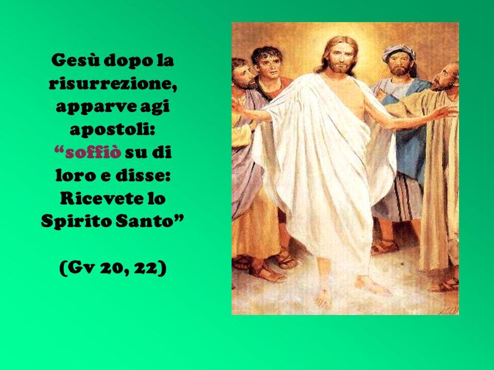 Gesù dopo la risurrezione, apparve agi apostoli:
