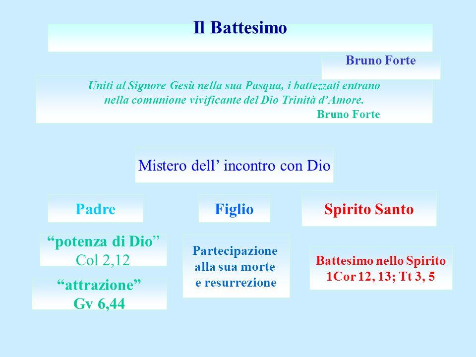 Il Battesimo Mistero dell' incontro con Dio Spirito Santo Padre Figlio