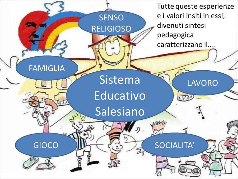 Sistema Educativo Salesiano SENSO RELIGIOSO FAMIGLIA LAVORO GIOCO