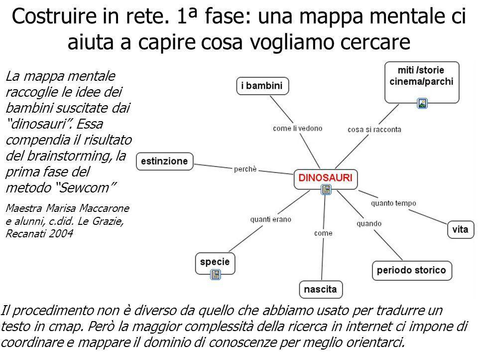 Costruire in rete. 1ª fase: una mappa mentale ci aiuta a capire cosa vogliamo cercare