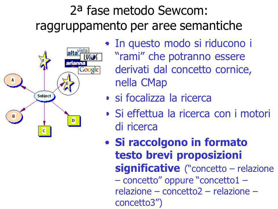 2ª fase metodo Sewcom: raggruppamento per aree semantiche