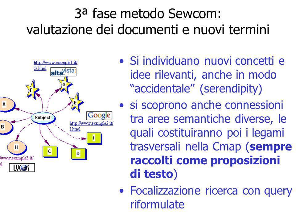3ª fase metodo Sewcom: valutazione dei documenti e nuovi termini