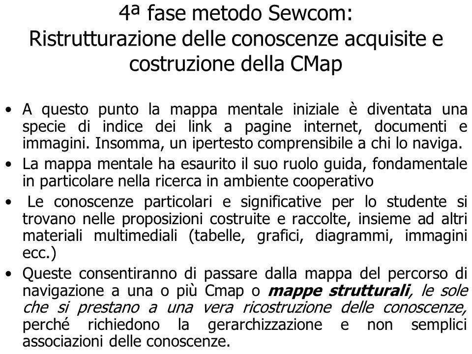 4ª fase metodo Sewcom: Ristrutturazione delle conoscenze acquisite e costruzione della CMap