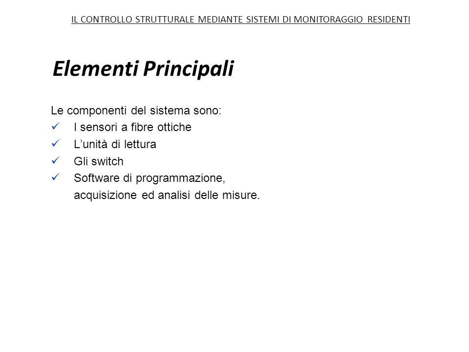 Elementi Principali Le componenti del sistema sono: