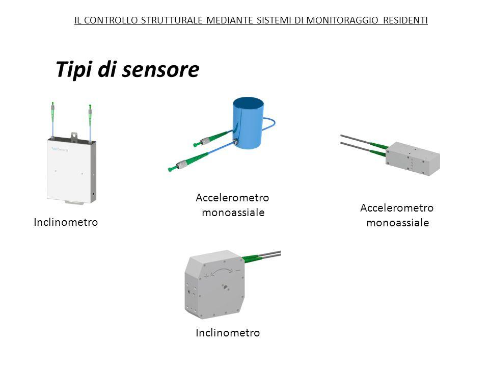 Tipi di sensore Accelerometro monoassiale Accelerometro monoassiale