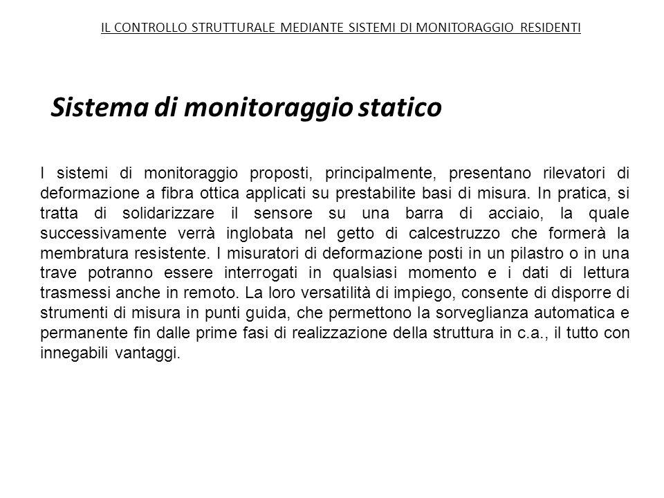 Sistema di monitoraggio statico