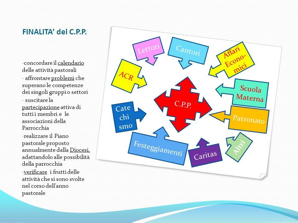 FINALITA' del C.P.P. Lettori Cantori Affari Econo-mici ACR