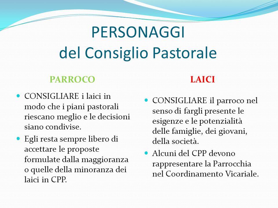 PERSONAGGI del Consiglio Pastorale