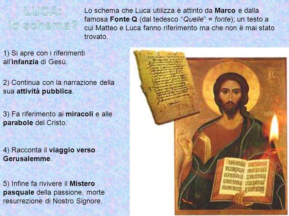 Lo schema che Luca utilizza è attinto da Marco e dalla famosa Fonte Q (dal tedesco Quelle = fonte); un testo a cui Matteo e Luca fanno riferimento ma che non è mai stato trovato.