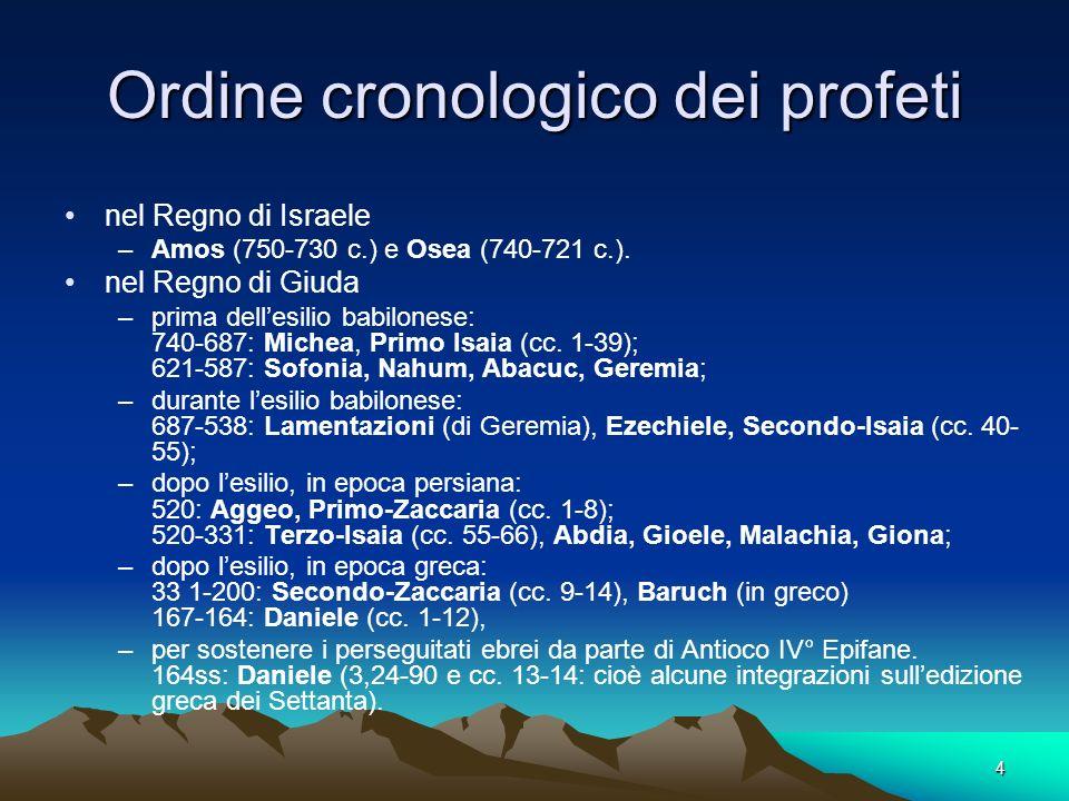 Ordine cronologico dei profeti