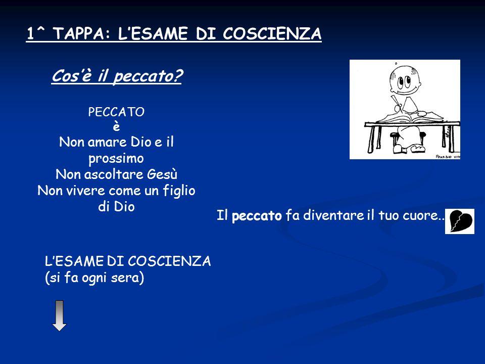 1^ TAPPA: L'ESAME DI COSCIENZA