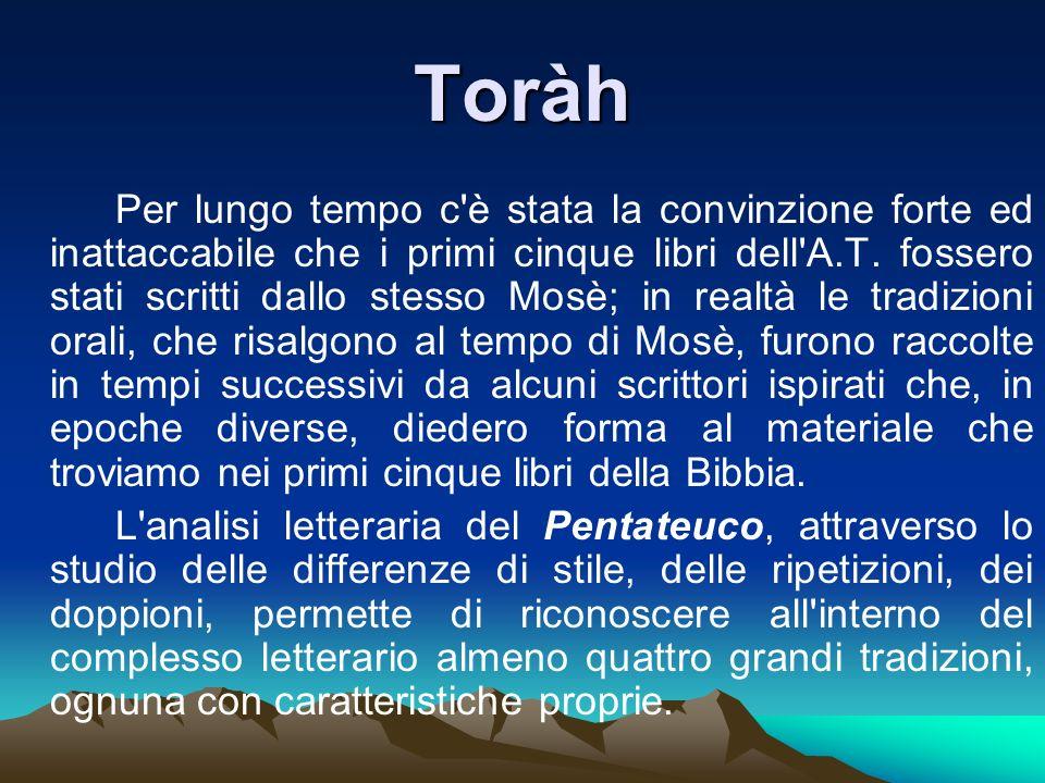 Toràh