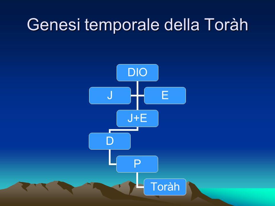 Genesi temporale della Toràh