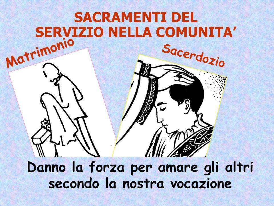 SACRAMENTI DEL SERVIZIO NELLA COMUNITA'