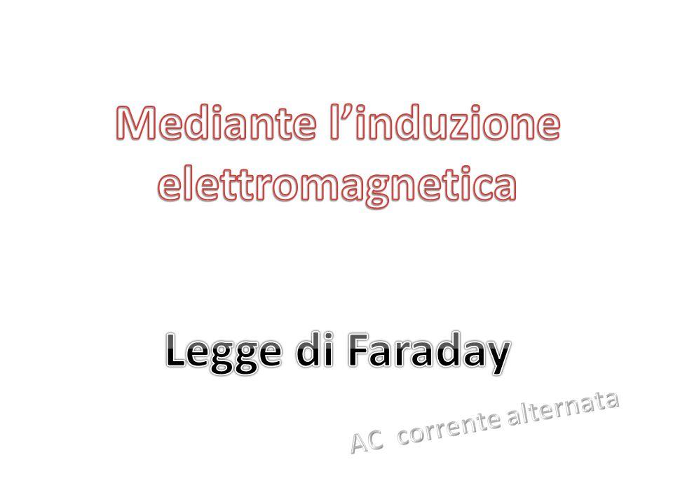 Mediante l'induzione elettromagnetica