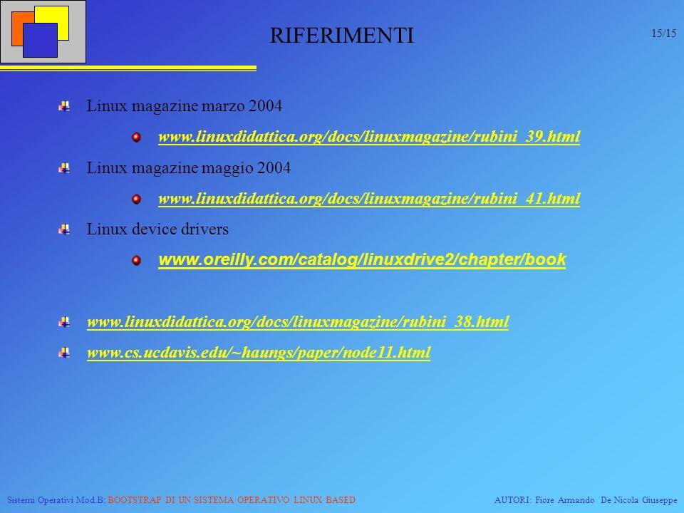 RIFERIMENTI Linux magazine marzo 2004