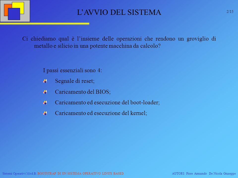 L'AVVIO DEL SISTEMA 2/15.