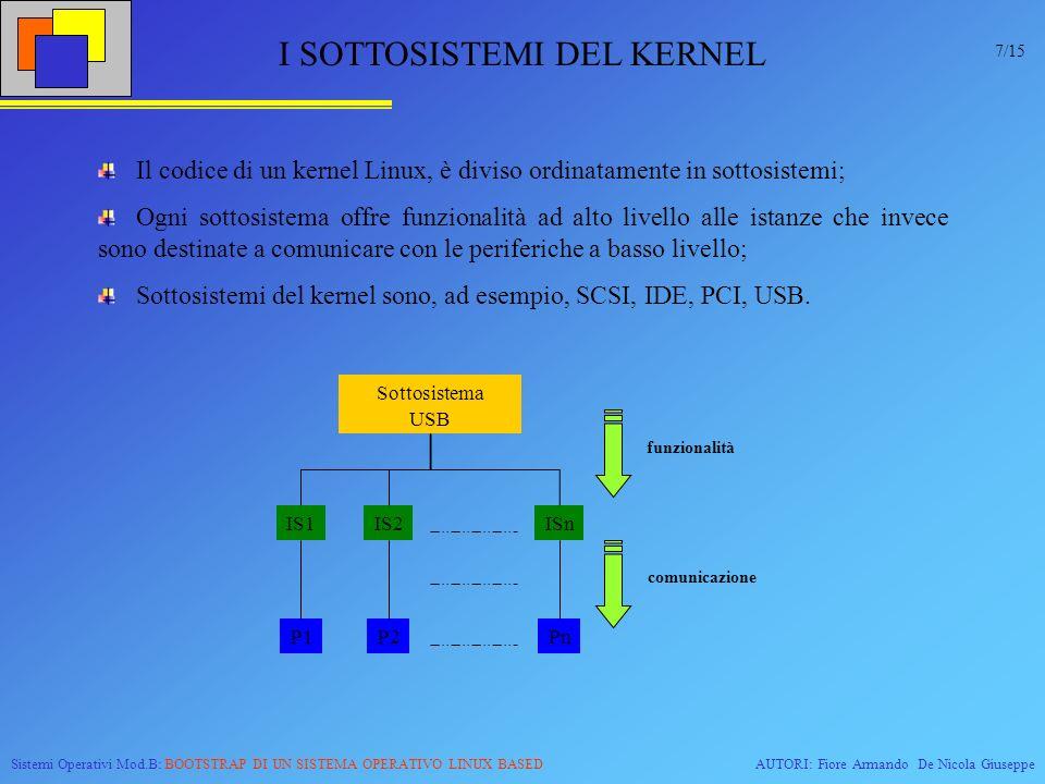 I SOTTOSISTEMI DEL KERNEL